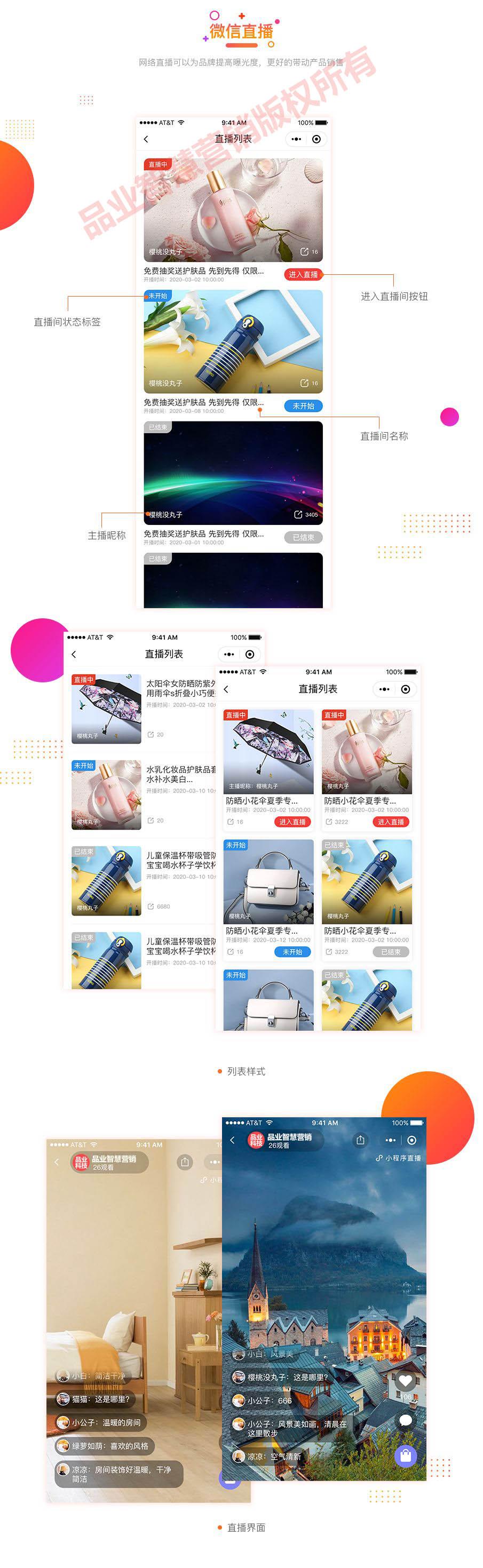 品业科技短视频营销系统助力新零售